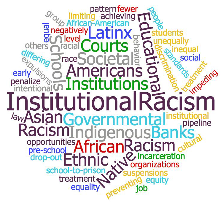 Expand Upon: Institutional Racism