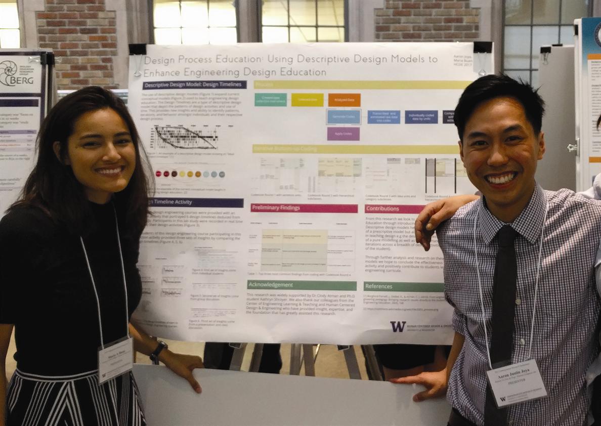 HCDE Research Showcase