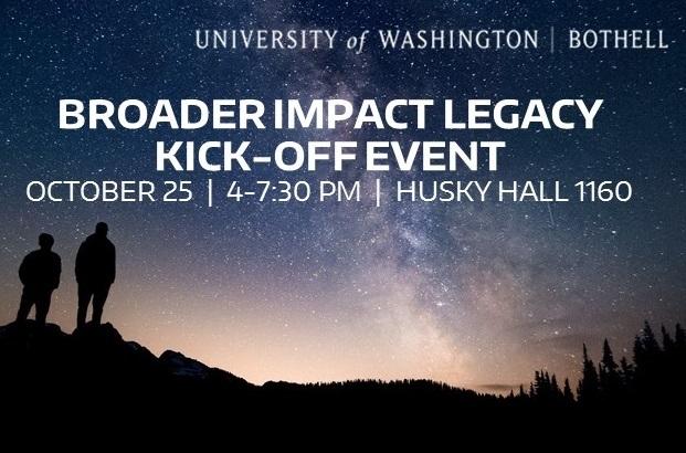 BI Legacy Kick-off Event