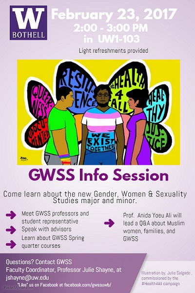 GWSS Information Sesssion