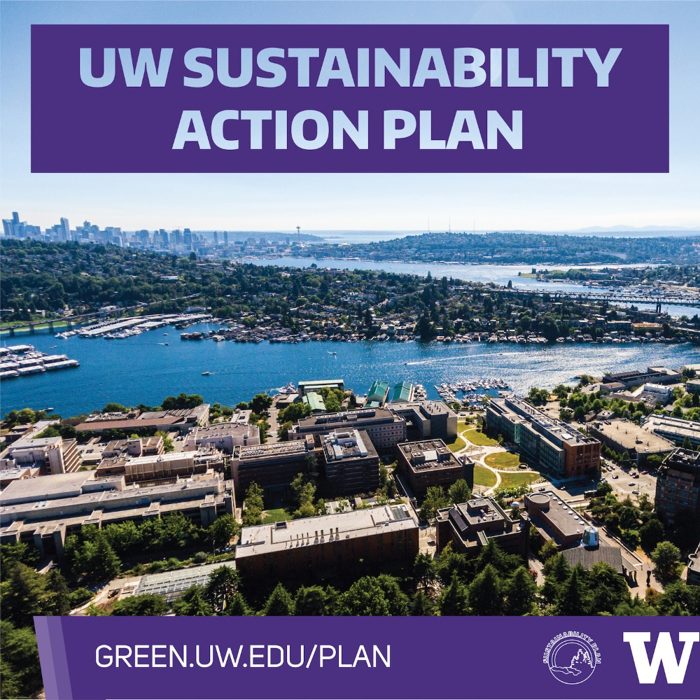 Learn about the Sustainability Action Plan