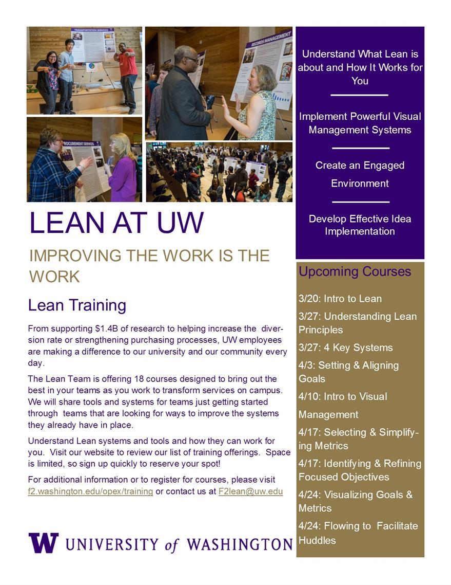 Understanding Lean Principles
