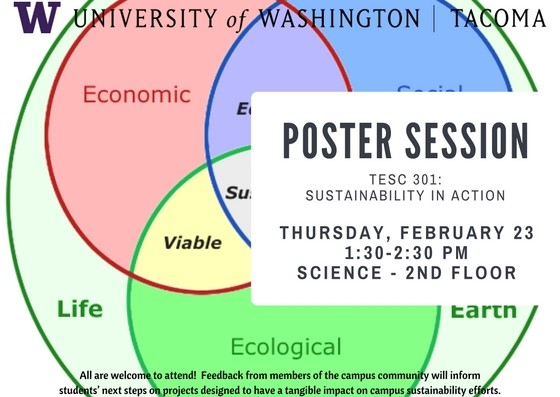 Sustainability in Action Poster Session
