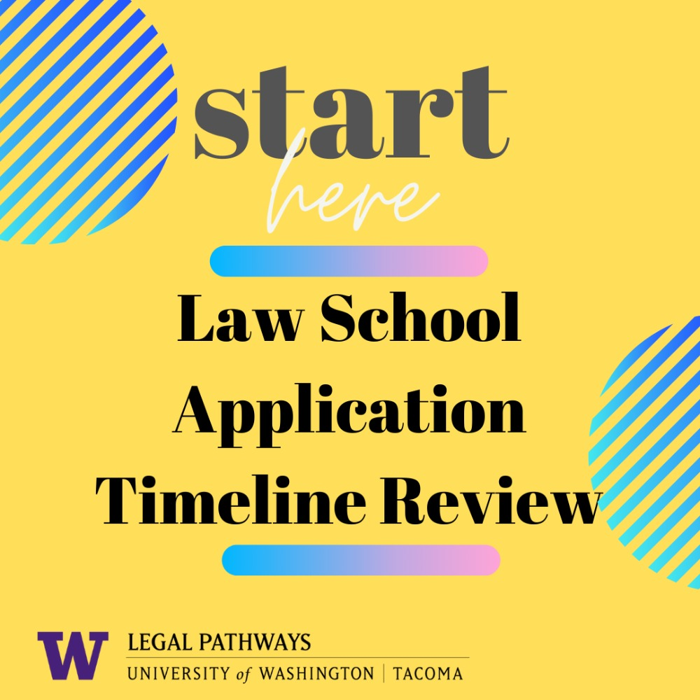 Law School Application Timeline Review