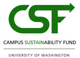 Campus Sustainability Fund brainstorming mixer (SustainableUW Festival Husky Highlight)